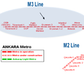 Ankara Metro Line 3 opens